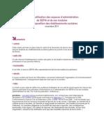 Chart e Usage Sepia