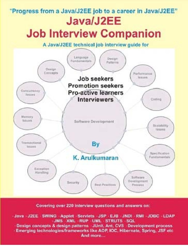 Java Interview Questions | Inheritance (Object Oriented Programming) |  Constructor (Object Oriented Programming)