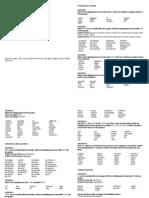 Lexicology Exercises_ 1-50