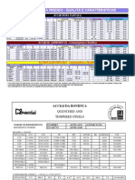 Res358313 Dati Tecnici Acciai e Norme Rifrimento