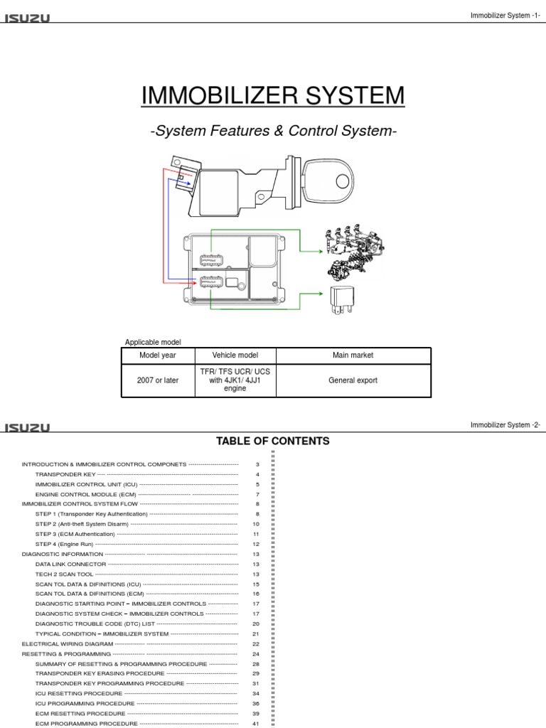 isuzu 07tf immobilizer training ver1 | transponder ... toyota immobilizer wiring diagram engine immobilizer wiring diagram