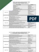Katalog Jurnal Ekonomi Dan Bisnis Indonesia