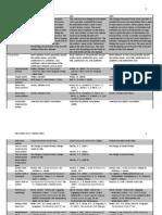 APA Citation Chart
