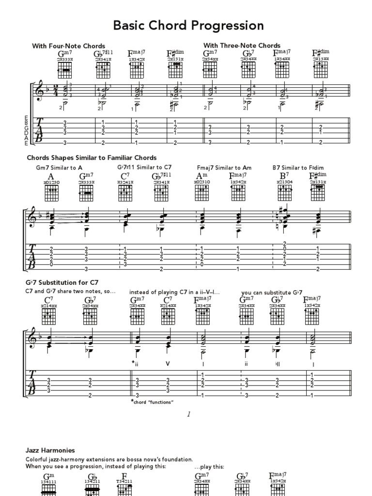 Easy Steps To Bossa Nova Guitar Musical Techniques Musical Forms
