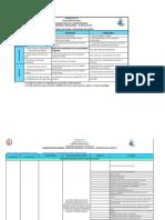 Plan Operativo 2013 Drtpe Ro y Rdr