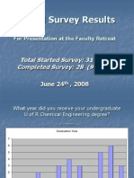 2008 - Alumni Survey Results