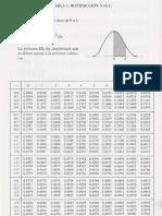 109130220-Tabla+Distribución+Normal