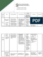Scheme of Work - Computer (Form 1K)2009.Doc