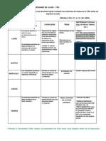 cuadro de organización de sesiones