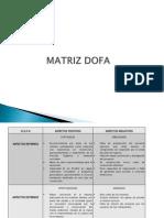 Formulacion de Proyectos 2 Parcial