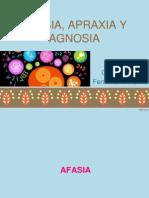 Afasia, Apraxia y Agnosia