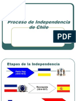 Etapas Del Proceso de Independencia