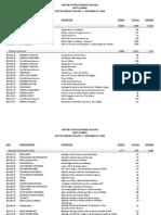 Mayor's Office expense analysis (Jan 2012 - Dec 2012)