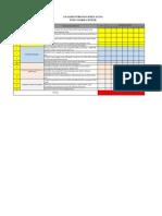 Analisis SAP