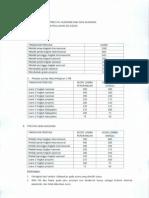 Perskoran-jalur-prestasi.pdf