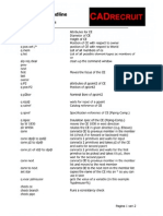 Pdms Command Line