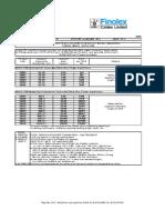 finolex cables price list
