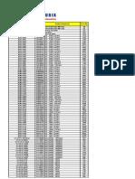 Omron equipment price list