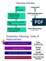 PPT:-Production Planning and Inventory Management