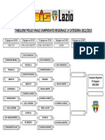 Poule Finale Campionato Regionale Lazio 1a Categoria