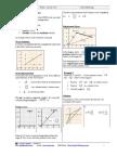 CxcDirect Vectors Tutorial