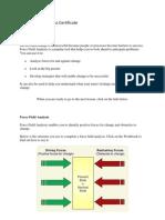 Creativity in Business Certificate