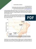 Brasil 200 milhões de habitantes