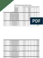 Correcciones Horarios Ordinarios Semestre 2014-1