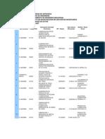 BaseDatos-ProyInvent-FaseII