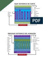 Enfoque sistemico general.docx