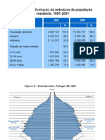 Dados estatísticos sobre família, trabalho e género