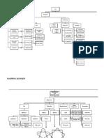 mapping konsep kelompok 5.docx