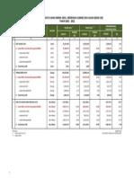 data umkm indonesia 2011-2012.pdf