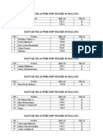 Daftar Nilai Pmr Smp Negeri 18 Malang - 2013