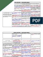 Tabela_Disposições Gerais_Poder Judiciário