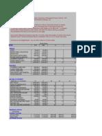 Analisis Rasio Excel