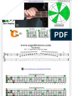 CAGED4BASS C major blues scale box shapes