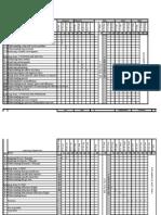 Gantt Chart physics f4 2009