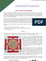 Kundalini-Tantra _ the Art of Philosophy