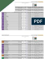 Calendario Mastersaf Training Completo_2012