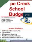Hope Creek School Budget