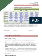 Learning Theory Matrix