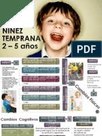 03. NIÑEZ TEMPRANA