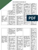 Cartel de Capacidades de Cuarto Grado - 2013