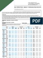 Storm_global Petro Tech - Aban 6 - Forouzan Field 28 29.7n 049 43.0-2013042823