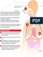 What is pneumonia?