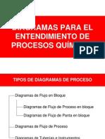 Diagramas de Proceso Quimico