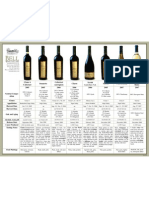bell tech sheet wines