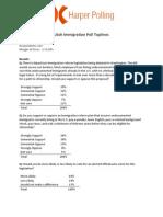 Utah Immigration Poll Toplines 6.13.2013