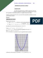 (BI)-Representación de curvas